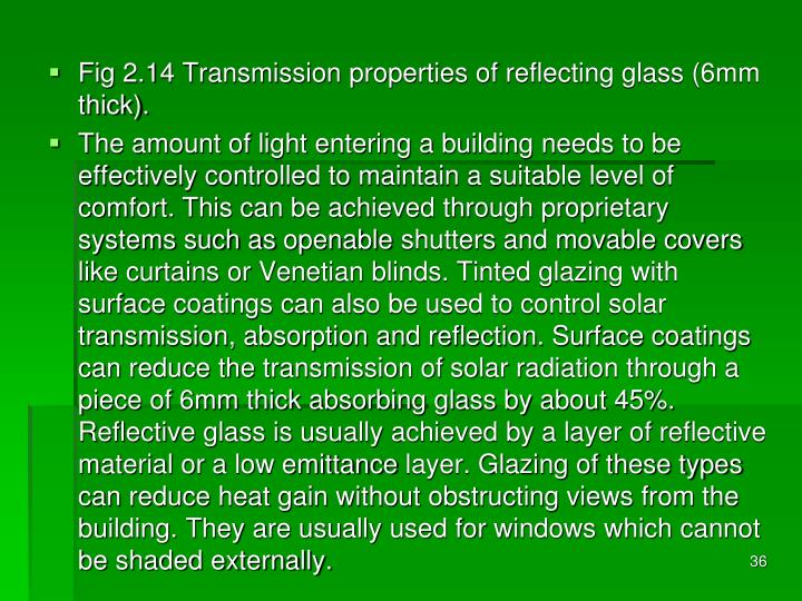 Fig 2.14 Transmission properties of reflecting glass (6mm thick).