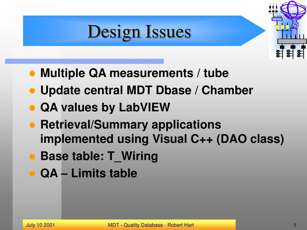 PPT - ATLAS MDT Quality Control Database PowerPoint