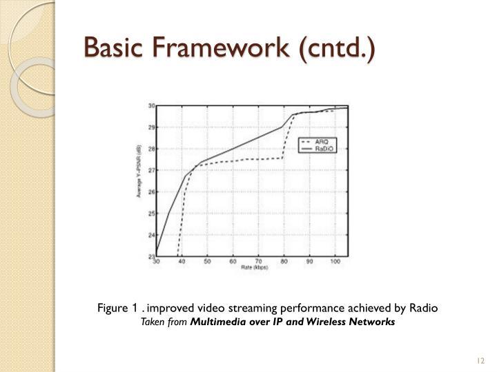 Basic Framework (
