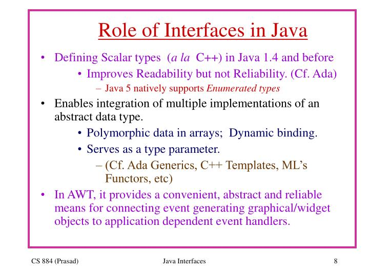 Role of Interfaces in Java