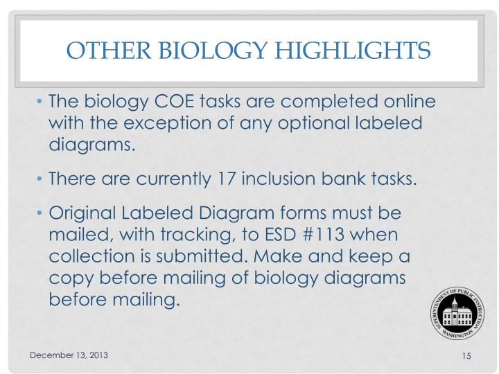 Other biology Highlights