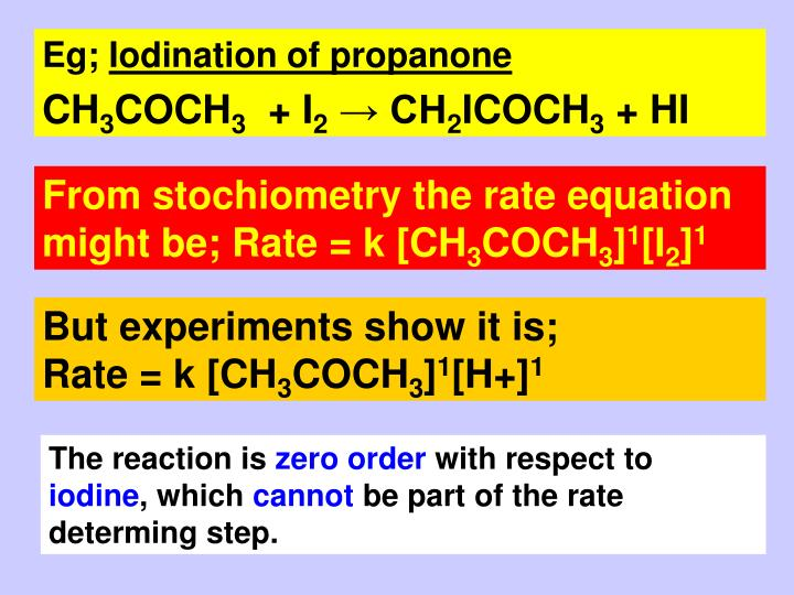 iodination of propanone