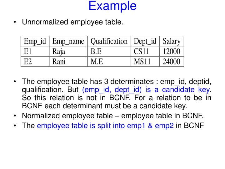 Ppt Boyce Codd Normal Form Bcnf Powerpoint Presentation Id3995194