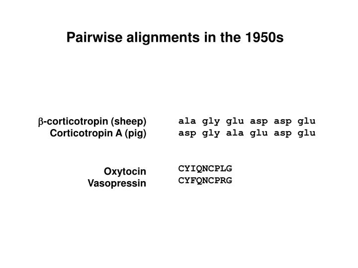 Pairwise alignments in the 1950s