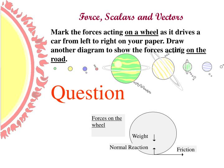 Forces on the wheel