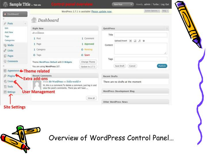 Overview of WordPress Control Panel…