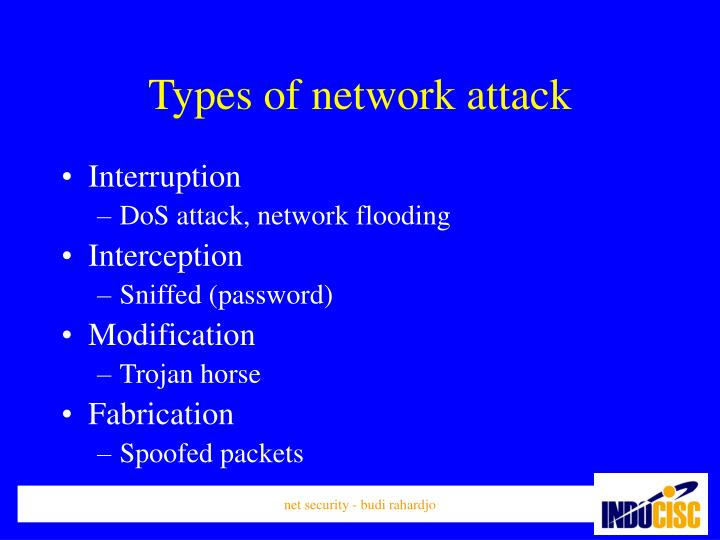Types of network attack