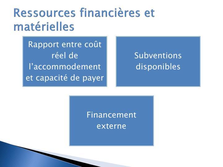 Ressources financières et matérielles