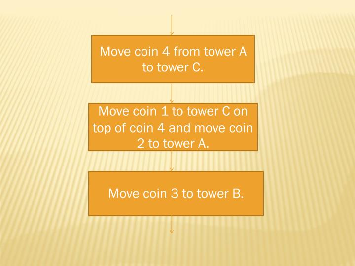 Move coin 4 from tower A to tower C.