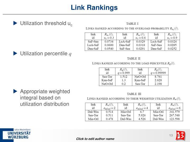 Link Rankings