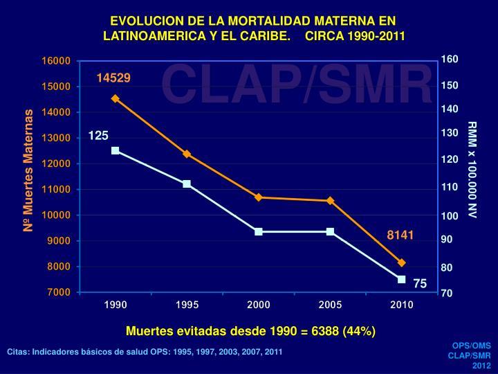 EVOLUCION DE LA MORTALIDAD MATERNA EN