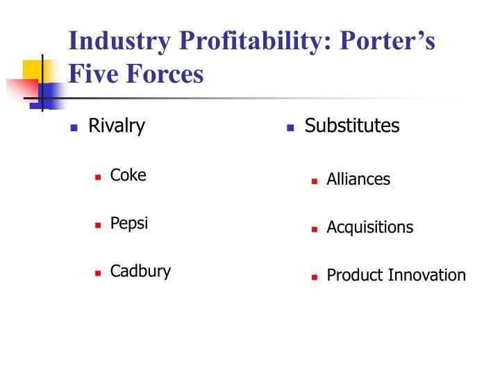 cola wars porters 5 forces