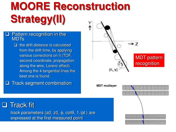 MOORE Reconstruction Strategy(II)