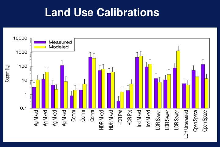 Land Use Calibrations