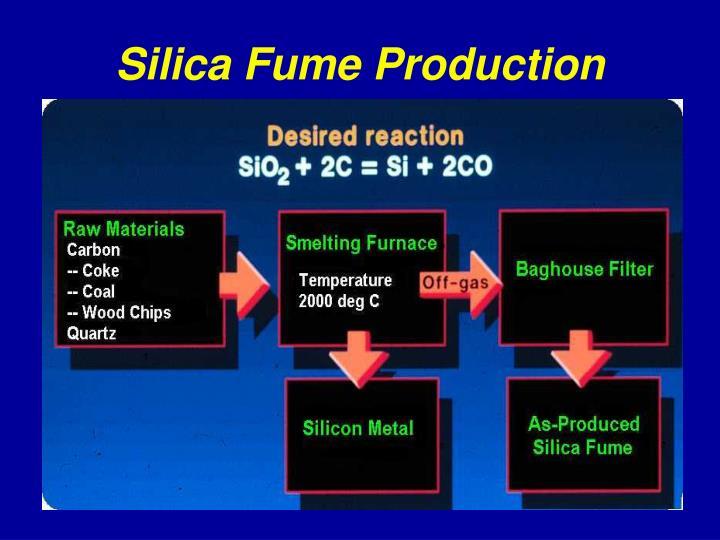 Silica Fume Production