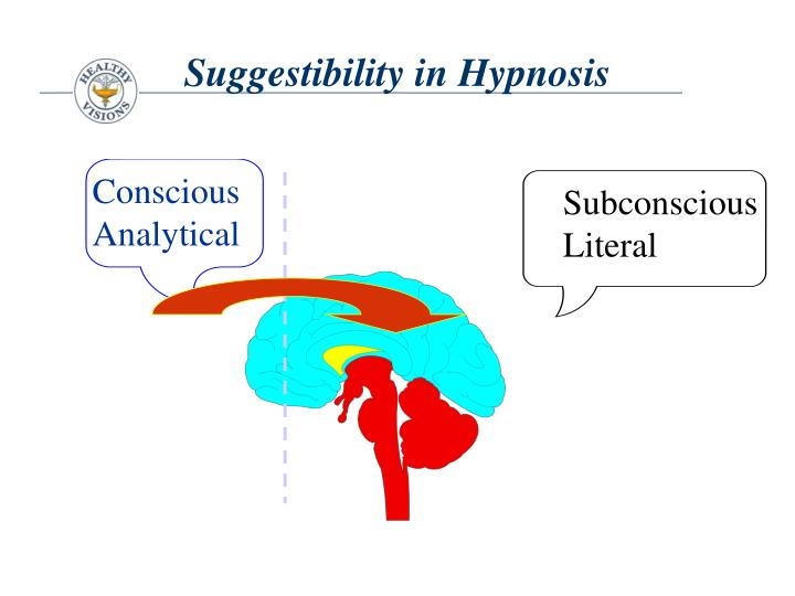 Suggestibility in Hypnosis