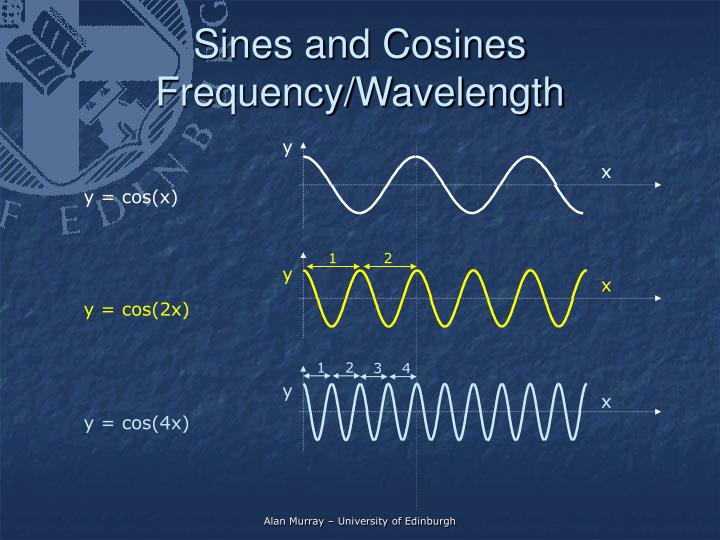 Sines and cosines frequency wavelength