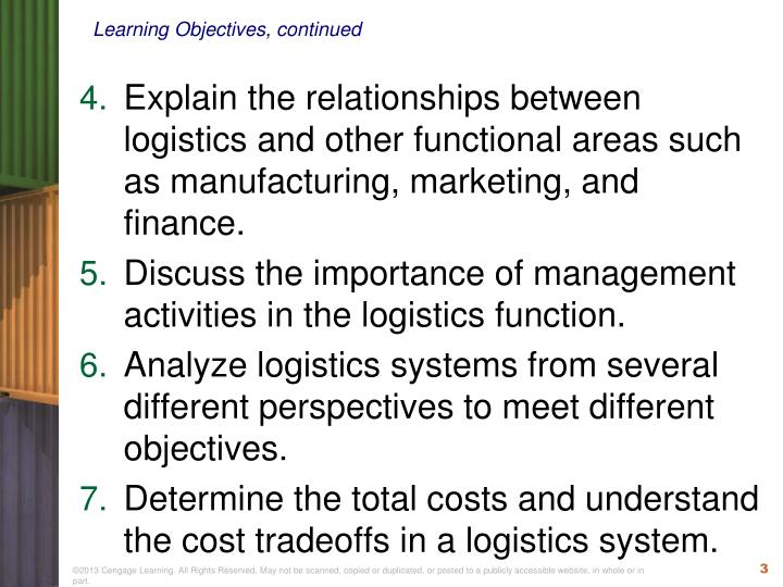 Learning Objectives, continued