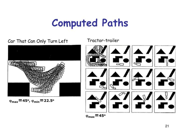 Computed Paths