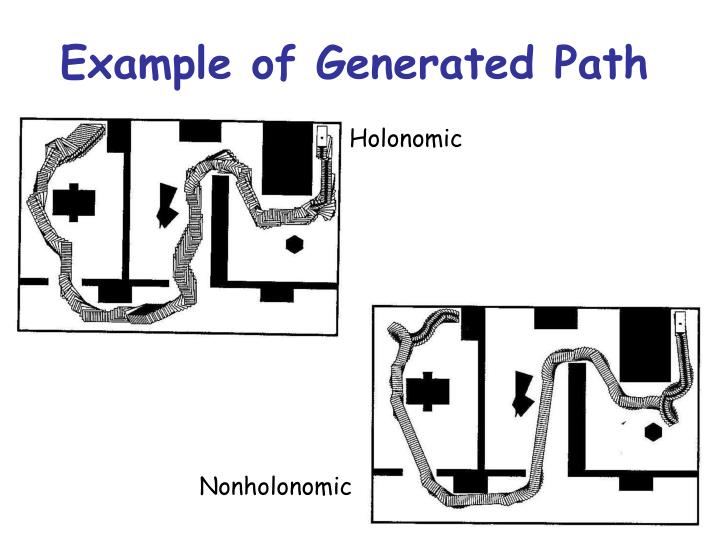 Example of Generated Path