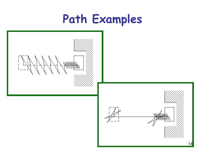 Path Examples