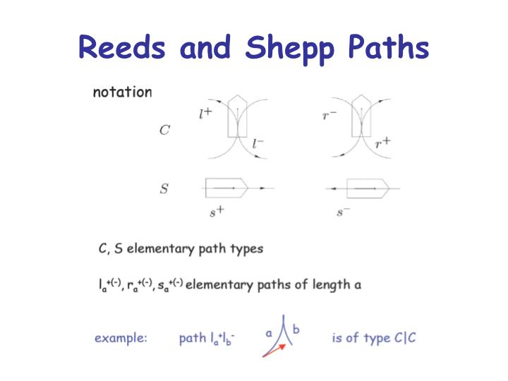 Reeds and Shepp Paths