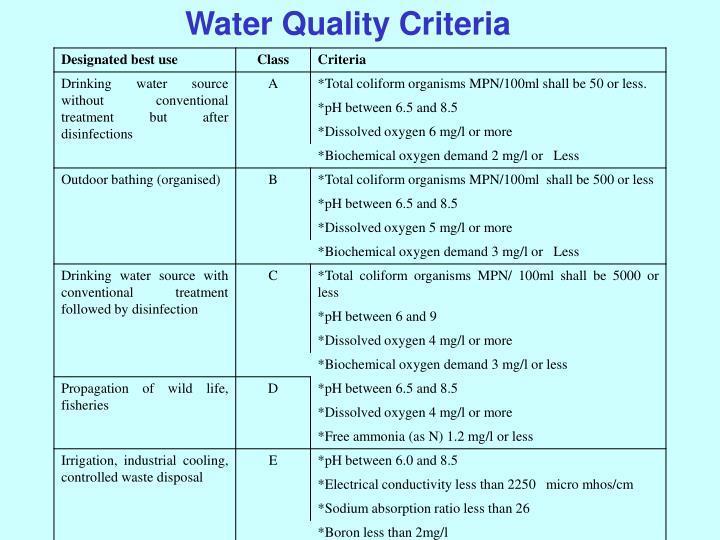 Water Quality Criteria