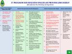 37 program dan kegiatan unggulan provinsi jawa barat sk gubernur no 500 kep 66 org 2014