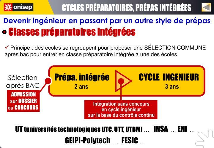 CYCLES PRÉPARATOIRES, PRÉPAS INTÉGRÉES