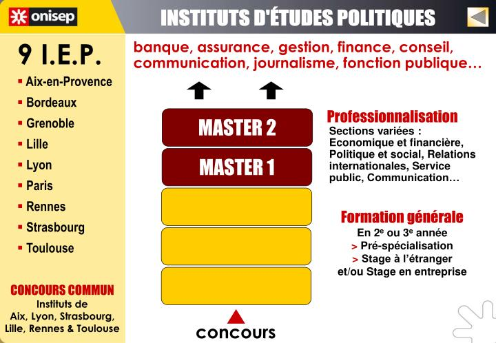 INSTITUTS D'ÉTUDES POLITIQUES
