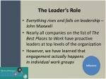 the leader s role