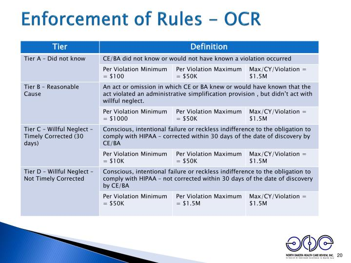 Enforcement of Rules - OCR