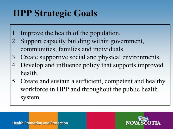 HPP Strategic Goals
