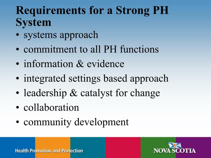 Requirements for a Strong PH System