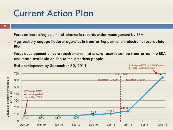 Current Action Plan