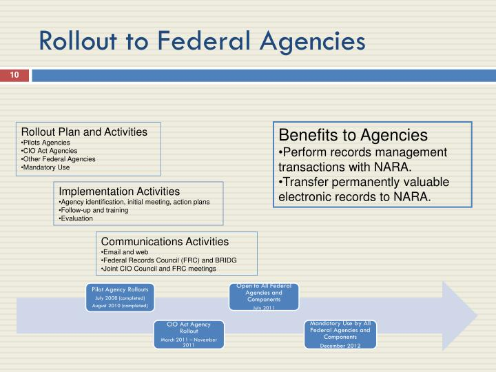 Rollout to Federal Agencies