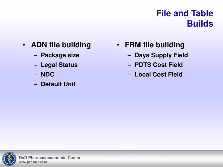 ADN file building