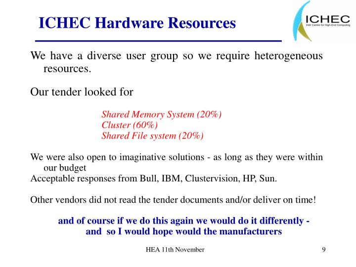 ICHEC Hardware Resources