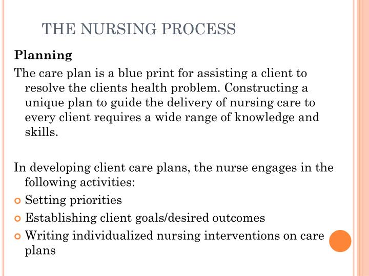 nursing care planning A nursing care plan outlines the nursing care to be provided to a patient it is a set of actions the nurse will implement to resolve nursing problems identified by assessment it is a set of actions the nurse will implement to resolve nursing problems identified by assessment.