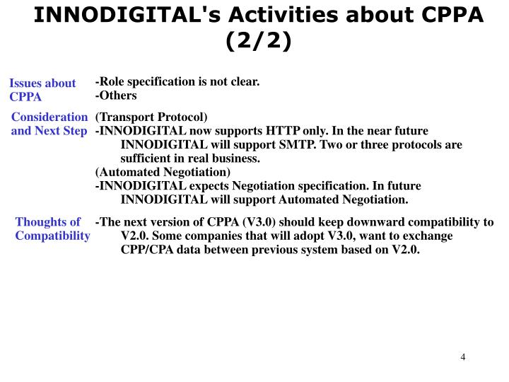INNODIGITAL's Activities about CPPA (2/2)