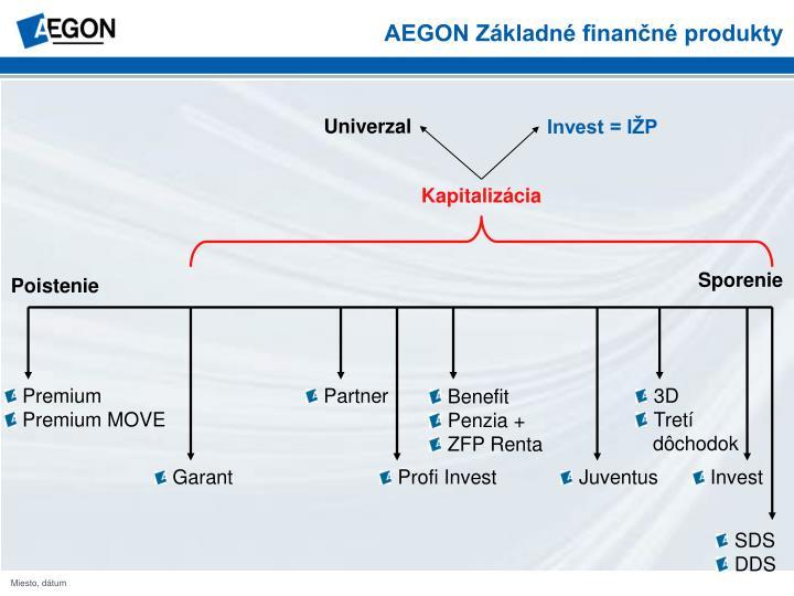 AEGON Základné finančné produkty