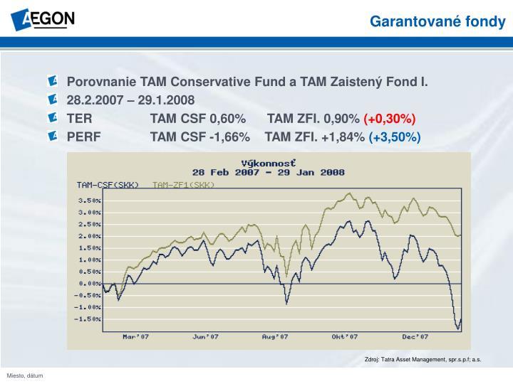 Garantované fondy