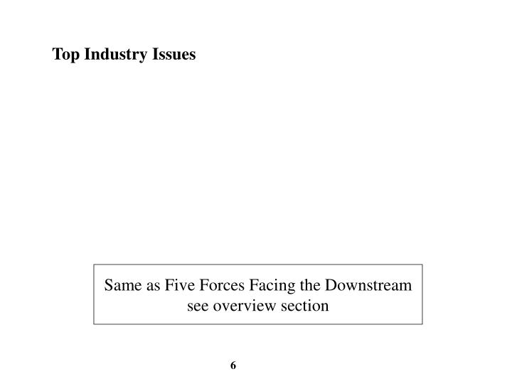 Top Industry Issues