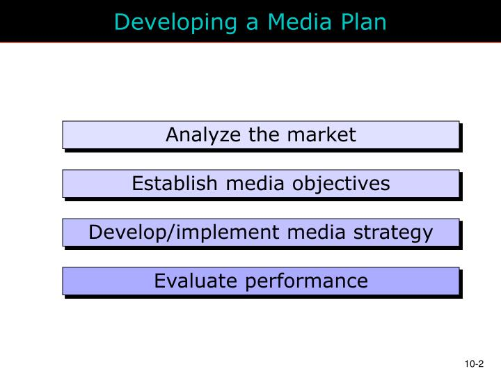 an overview of media planning and strategy Strategic planning is an organization's process of defining its strategy, or direction, and making decisions on allocating its resources to pursue this strategyit may also extend to control mechanisms for guiding the implementation of the strategy.