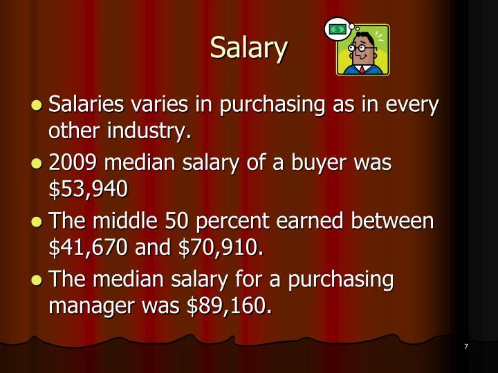 Ppt Buyer Purchasing Agent Powerpoint Presentation Id