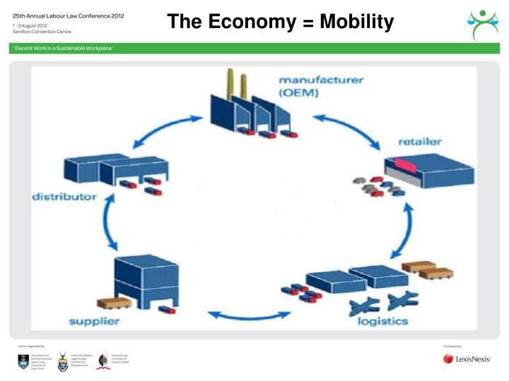 The Economy = Mobility