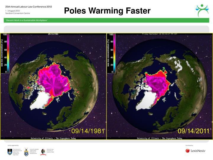 Poles Warming Faster