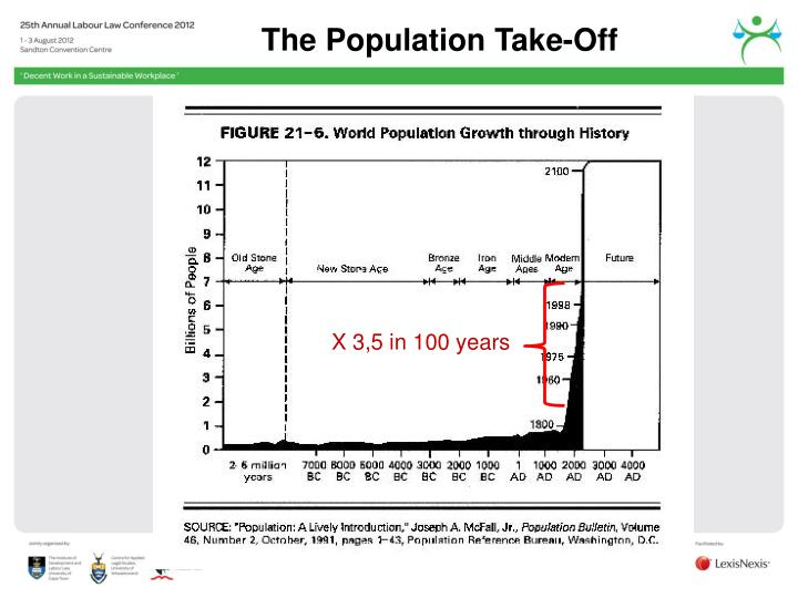 The Population Take-Off