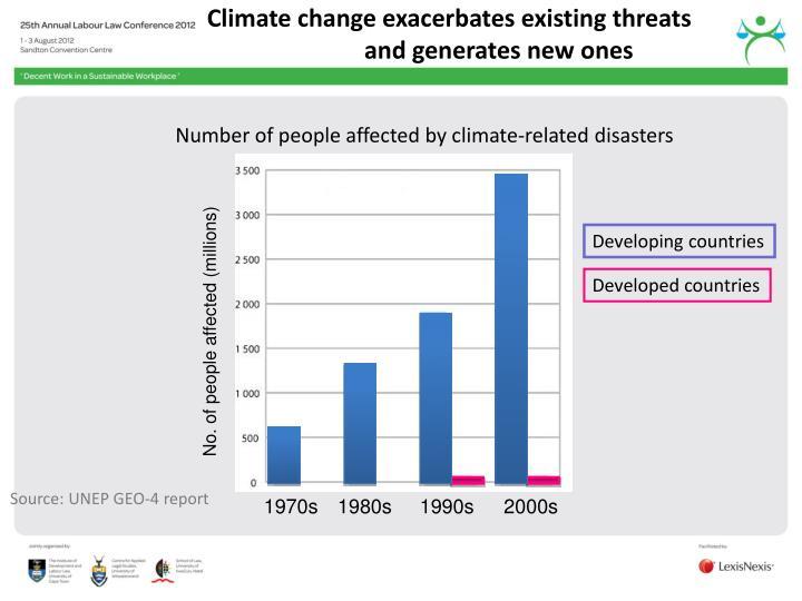 Climate change exacerbates existing threats