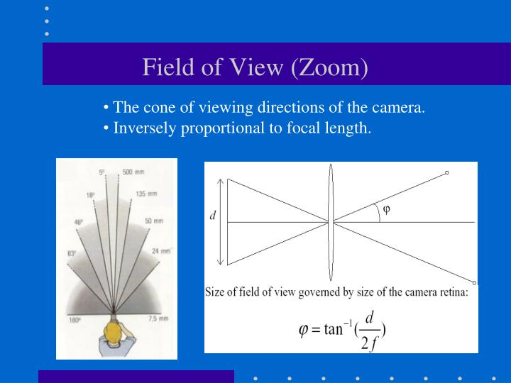 Field of View (Zoom)